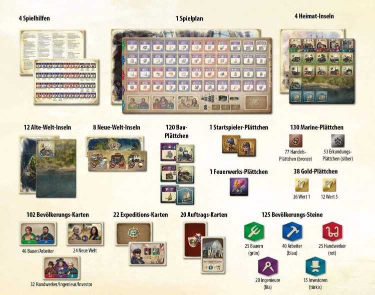Spiele News Anno 1800 Material